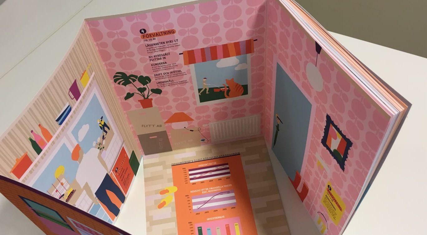 Uppsalahem nominerad till två designpriser